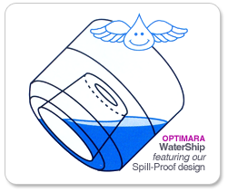 Patented WaterShip Spill-Proof Design
